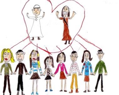 Fizikai intimitás a keresztény randevúban